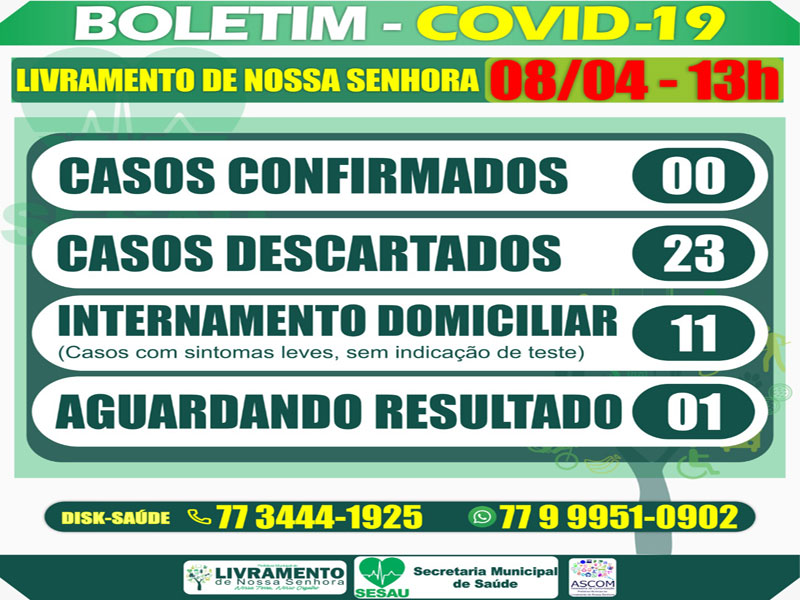 Livramento: Cidade tem 23 casos de Covid-19 descartados; não há casos confirmados