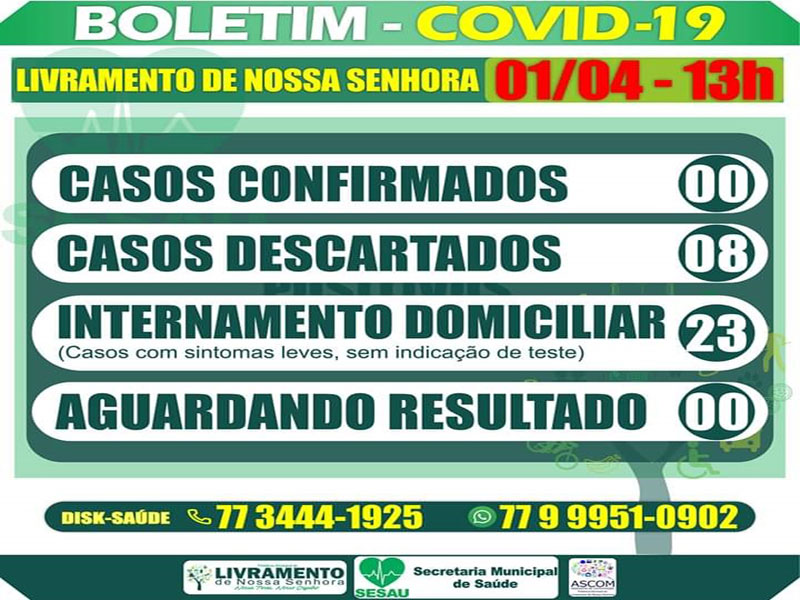 Livramento: Cidade segue sem registro de Covid-19